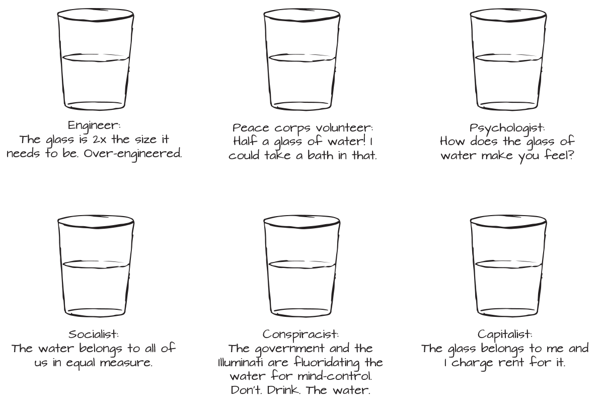Half full or half empty? And does it matter? | by Claes Jonasson | Medium
